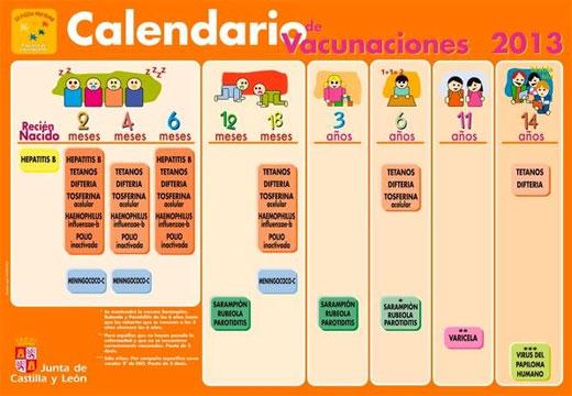 Calendario de Vacunaciones 2013