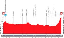 Villacastín - La Covatilla, Vuelta España 2011