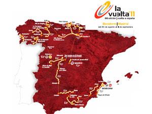 Recorrido Vuelta España 2011