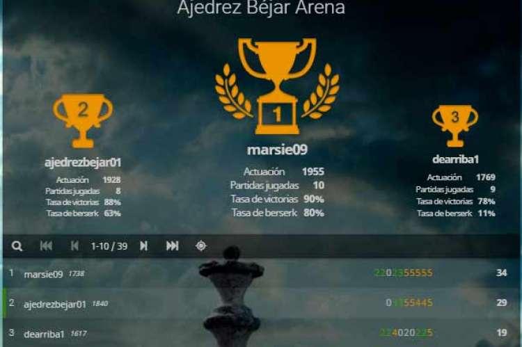 Captura plataforma online torneo ajedrez Béjar
