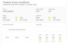 Predicción actualizada estación de esquí