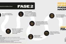 Infografía con lo que se puede hacer en fase 2