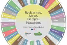 La Ruleta del reciclaje